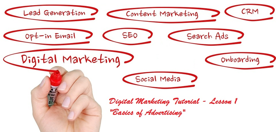 Basics of Advertising