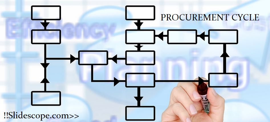Procurement Cycle | Best Online Procurement Systems