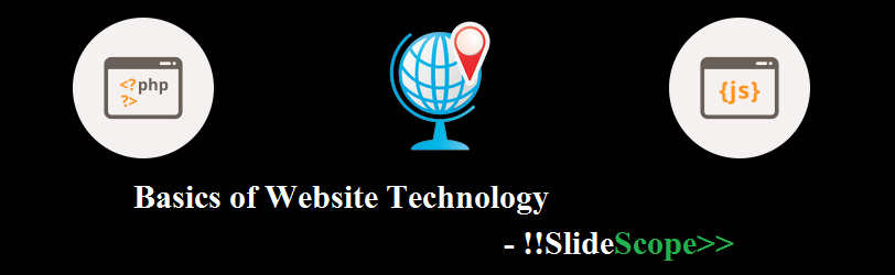 Basics of WebSite Technology