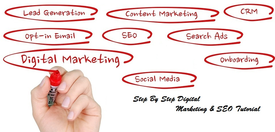 Step By Step Digital Marketing & SEO Tutorial | Slide Scope