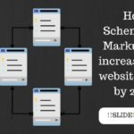 How Schema.org markup can increase your website visits by 200%